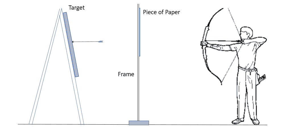 shape of paper tuning