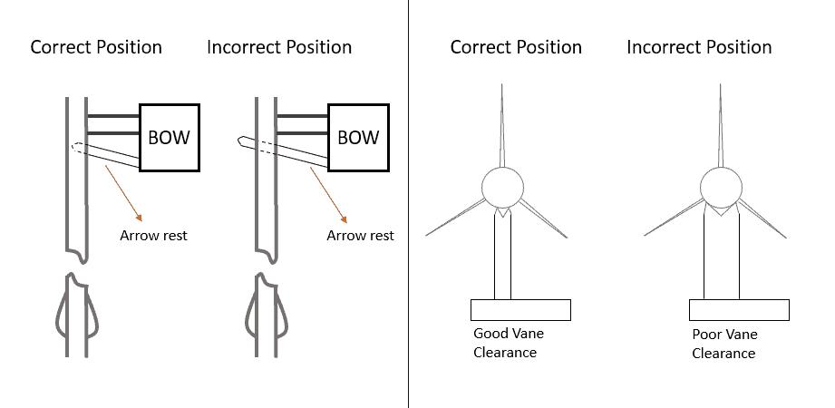 how to adjust arrow rest