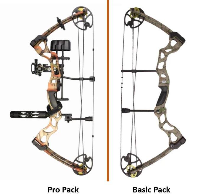 Sas Rage Basic pack vs Pro pack