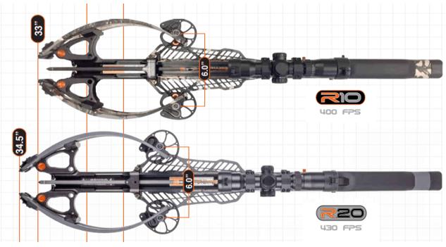 Ravin R10 vs R20 comparison